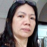 Helca from Doha | Woman | 46 years old | Sagittarius