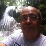 Loudogtron from San Sebastian | Man | 67 years old | Leo