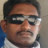 Adi from Macherla | Man | 31 years old | Capricorn