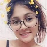 Rajj from Ambikapur | Woman | 26 years old | Aquarius