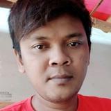Hendri from Kuningan | Man | 34 years old | Aquarius