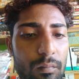 Netram from Hindaun | Man | 24 years old | Gemini