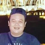 Hornybabe from Kuching | Man | 33 years old | Sagittarius