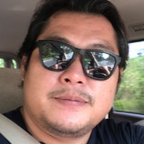 Terrytian from Shah Alam | Man | 30 years old | Capricorn