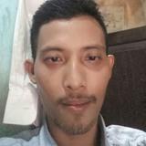 Roy from Serang | Man | 30 years old | Gemini
