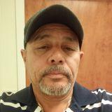 Asrianhdz from Grand Prairie | Man | 52 years old | Gemini