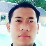 Supandi from Palembang | Man | 21 years old | Sagittarius