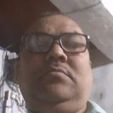 Manojkumar from Muzaffarpur | Man | 41 years old | Aries