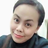 Meralona from Doha   Woman   41 years old   Capricorn