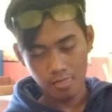 Rhendy from Yogyakarta | Man | 18 years old | Cancer