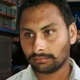 Gagan from Raja Sansi | Man | 30 years old | Aries