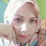 Ika from Surabaya | Woman | 34 years old | Aries