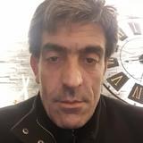 Murat from Reims   Man   40 years old   Scorpio