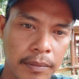 Udens from Bandung | Man | 40 years old | Leo