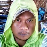Sakidi from Nganjuk | Man | 33 years old | Aquarius
