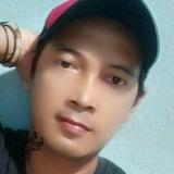 Santhegly from Sleman | Man | 27 years old | Aquarius