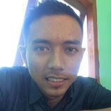 Fahry from Bojonegoro | Man | 24 years old | Sagittarius