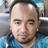 Yoyo from Palangkaraya | Man | 32 years old | Libra