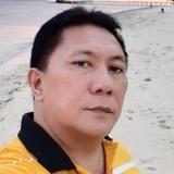 Fey from Manado | Man | 53 years old | Aquarius