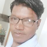 Ritu from Gwalior | Woman | 32 years old | Aries