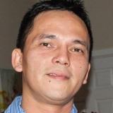 Radz from Des Plaines | Man | 46 years old | Scorpio