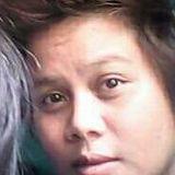 Philo from Kuching | Woman | 33 years old | Gemini