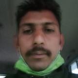 Dasc86T from Koch Bihar   Man   24 years old   Pisces