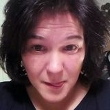 Mylena from Limoges | Woman | 48 years old | Leo