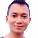 Jansen from Pontianak   Man   27 years old   Virgo