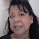Pj from Palm Desert | Woman | 66 years old | Scorpio