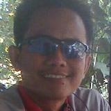 Jhonierenggo from Pasuruan   Man   58 years old   Cancer