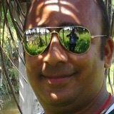 Nandy from Davorlim | Man | 39 years old | Gemini