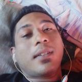 Septianandat3U from Payakumbuh | Man | 26 years old | Virgo