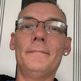 Pozrob from Wallsend | Man | 47 years old | Scorpio