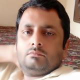 Ajamshamtr from Shamli | Man | 38 years old | Gemini