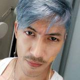 Adit from Teluknaga | Man | 24 years old | Libra