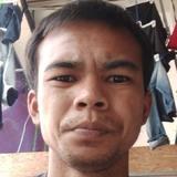 Memed from Batam | Man | 32 years old | Capricorn