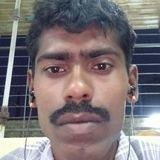 Laksh from Rajapalaiyam | Man | 28 years old | Gemini