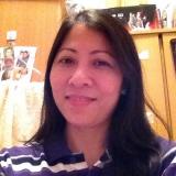 Sunni from Dubai   Woman   40 years old   Cancer