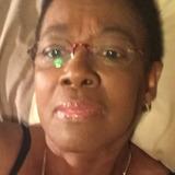 Vainm from Dagenham | Woman | 65 years old | Gemini