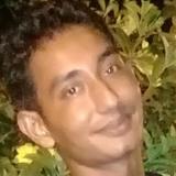 Riponkhan from Kotabaru | Man | 25 years old | Sagittarius