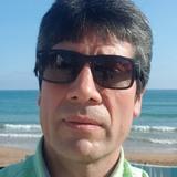 Reicarcarlos74 from Zarautz | Man | 53 years old | Aries