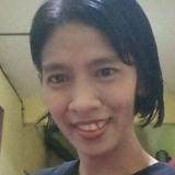 Natalia from Surabaya | Woman | 37 years old | Scorpio