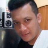 Bighorny from Teluknaga | Man | 33 years old | Taurus