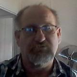 Bullwinlke from Canberra | Man | 58 years old | Scorpio