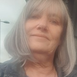 Flynny from Keresley | Woman | 53 years old | Pisces