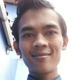 Ikinsodikin from Bekasi | Man | 23 years old | Aquarius