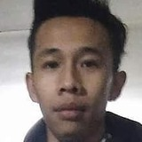 Martin from Pamulang | Man | 26 years old | Scorpio