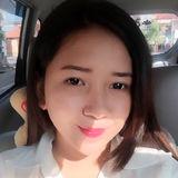 Indah from Denpasar   Woman   25 years old   Libra