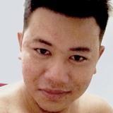 Ridz from Subang Jaya | Man | 32 years old | Virgo